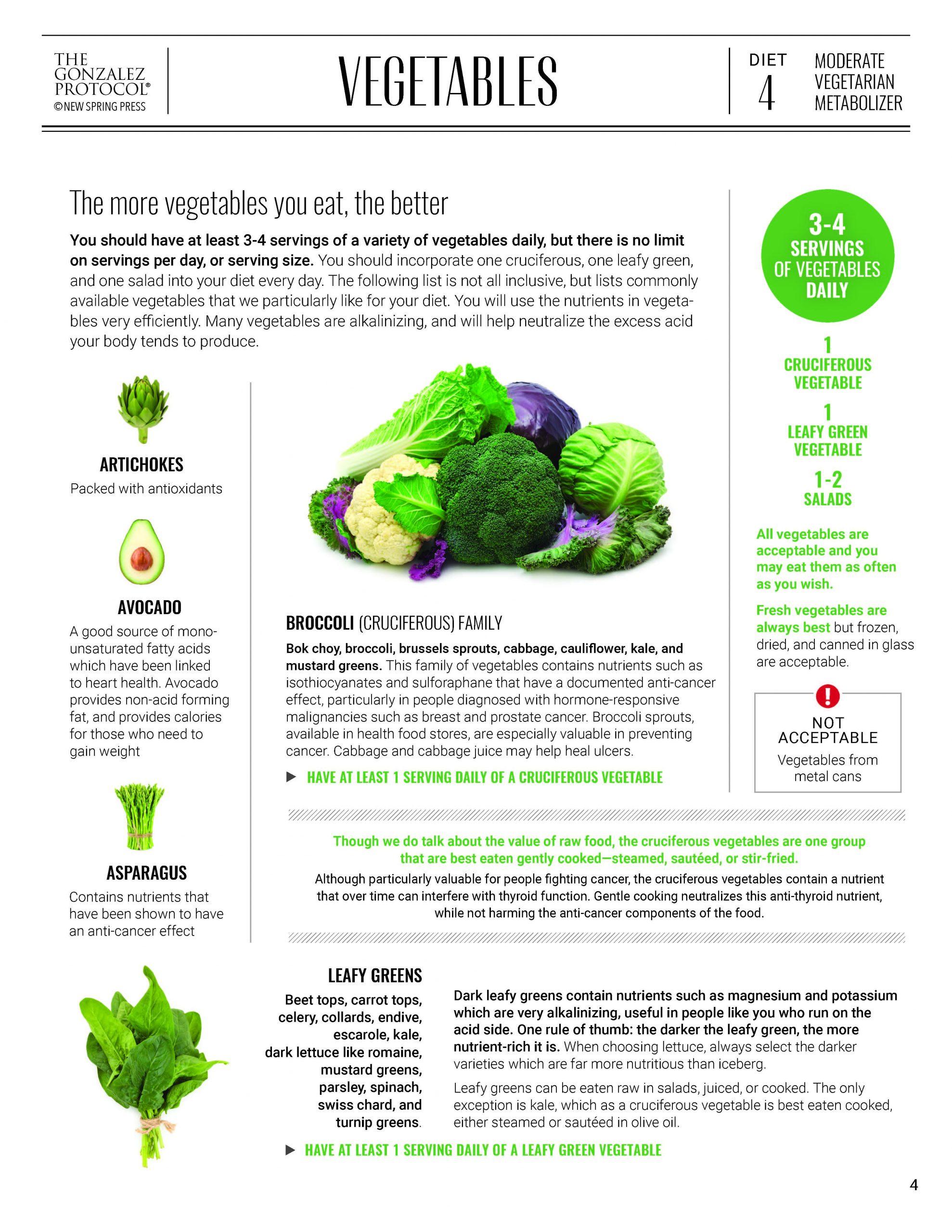 Moderate Vegetarian VEGETABLES